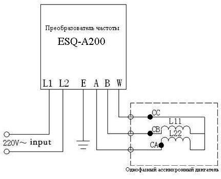 Рис.1 Структура подключения
