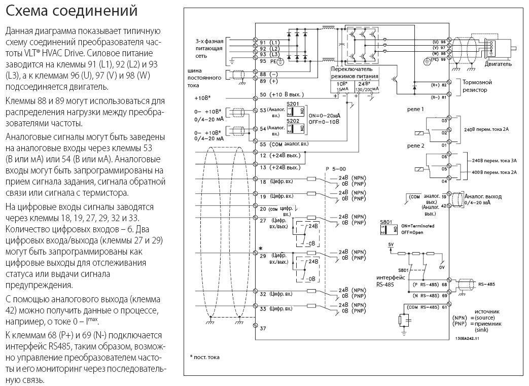 Преобразователь частоты Danfoss VLT HVAC Drive FC 102